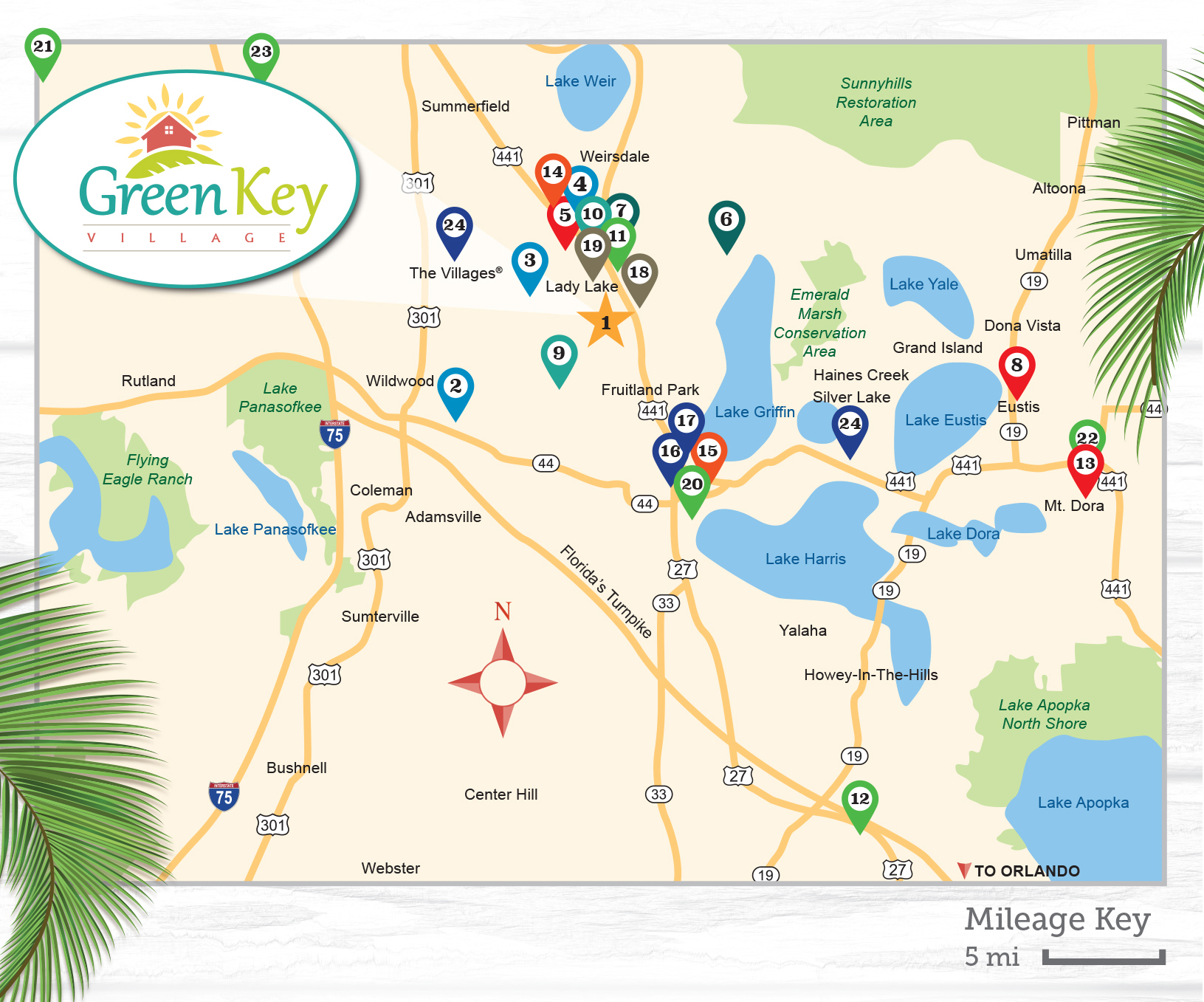 Central Florida's Must-See Destinations – Green Key Village on